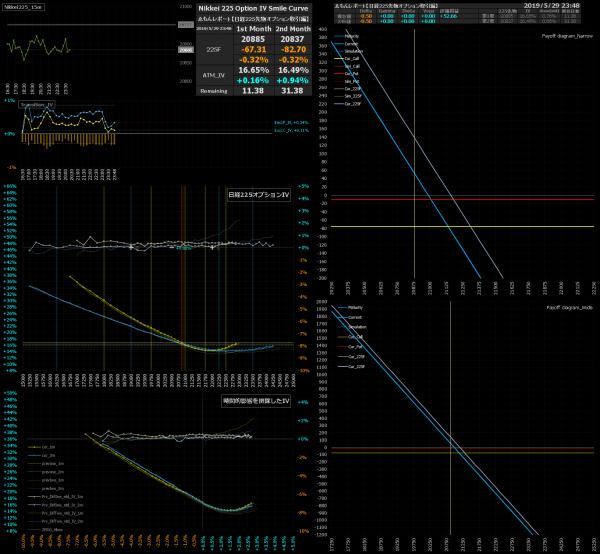 ■L75-h04-02日経225オプションIVスマイルカーブ/損益図ペイオフダイアグラム