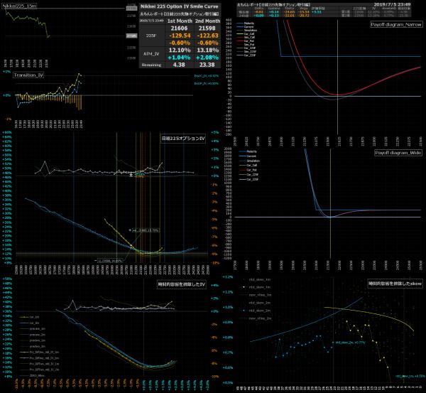 ■L81-h01-02日経225オプションIVスマイルカーブ/損益図ペイオフダイアグラム