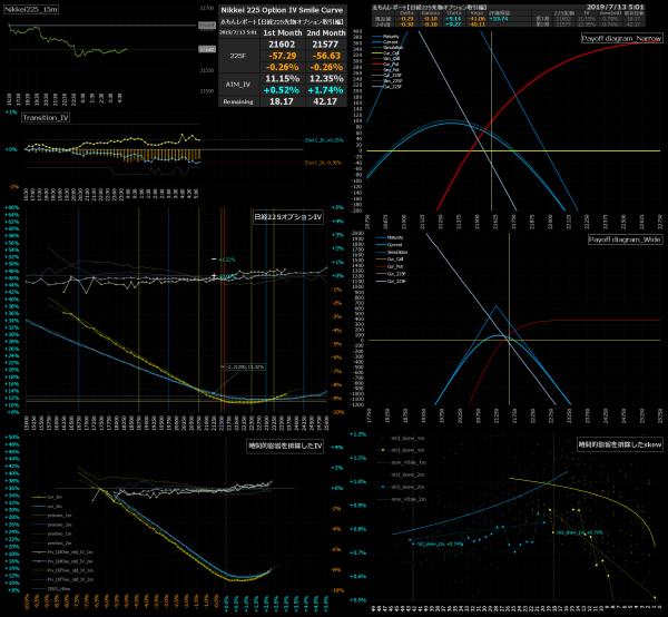 ■L82-h06-02日経225オプションIVスマイルカーブ/損益図ペイオフダイアグラム