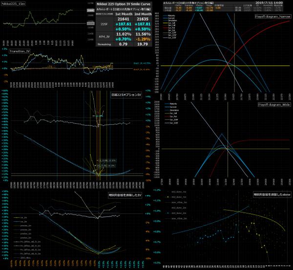 ■L82-h05-02日経225オプションIVスマイルカーブ/損益図ペイオフダイアグラム