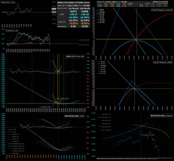 ■L82-h04-02日経225オプションIVスマイルカーブ/損益図ペイオフダイアグラム