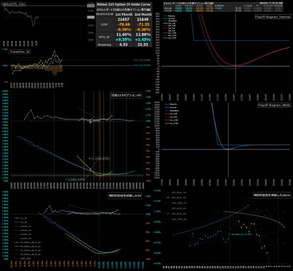 ■L81-h02-02日経225オプションIVスマイルカーブ/損益図ペイオフダイアグラム