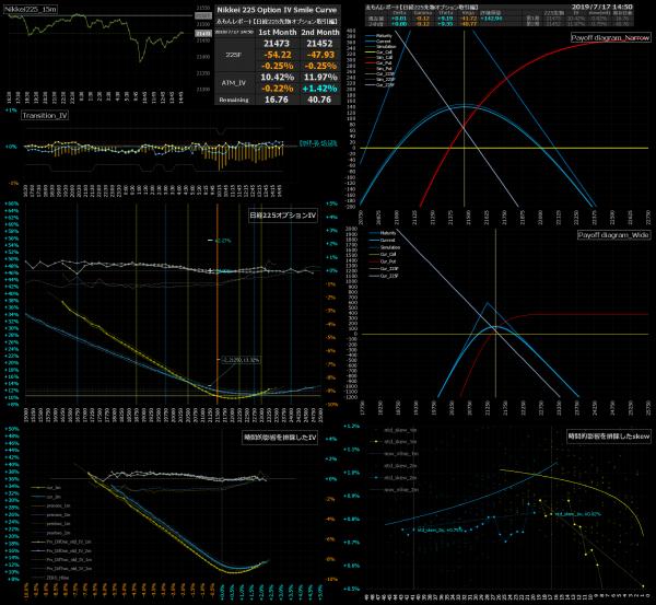 ■L82-h08-02日経225オプションIVスマイルカーブ/損益図ペイオフダイアグラム