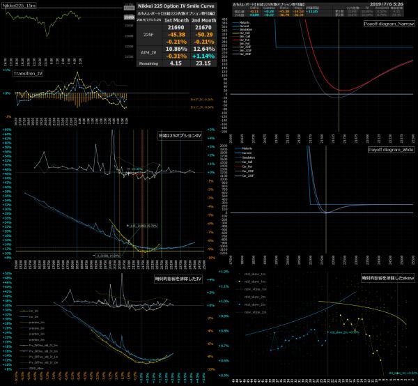■L81-h04-02日経225オプションIVスマイルカーブ/損益図ペイオフダイアグラム