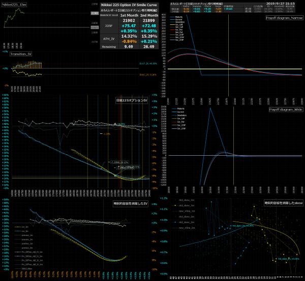 ■L98-h08-02日経225オプションIVスマイルカーブ/損益図ペイオフダイアグラム