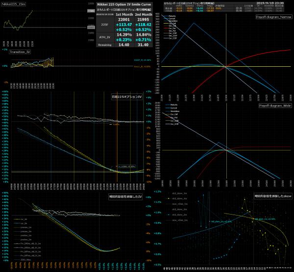■L98-h02-02日経225オプションIVスマイルカーブ/損益図ペイオフダイアグラム