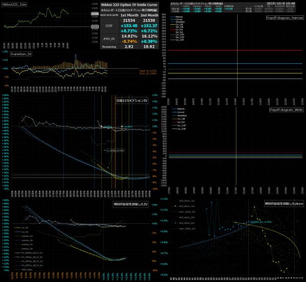 ■L101-h08-02日経225オプションIVスマイルカーブ/損益図ペイオフダイアグラム