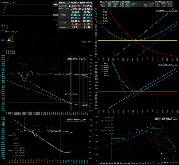 ■L103-h01-02日経225オプションIVスマイルカーブ/損益図ペイオフダイアグラム