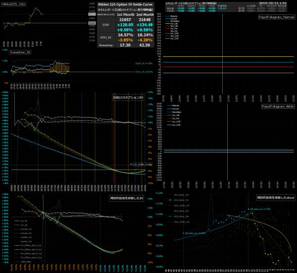 ■L102-h03-02日経225オプションIVスマイルカーブ/損益図ペイオフダイアグラム