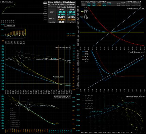 ■L103-h02-02日経225オプションIVスマイルカーブ/損益図ペイオフダイアグラム