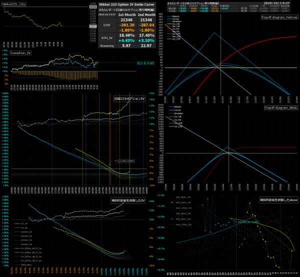 ■L100-h02-02日経225オプションIVスマイルカーブ/損益図ペイオフダイアグラム