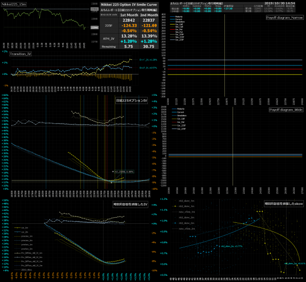 ■L103-h06-02日経225オプションIVスマイルカーブ/損益図ペイオフダイアグラム