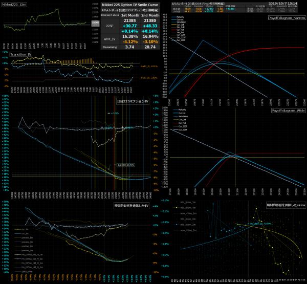 ■L101-h06-02日経225オプションIVスマイルカーブ/損益図ペイオフダイアグラム