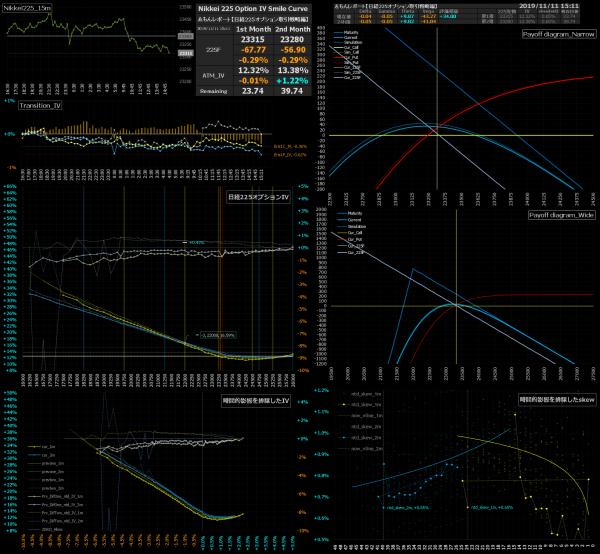 ■L105-h02-02日経225オプションIVスマイルカーブ/損益図ペイオフダイアグラム
