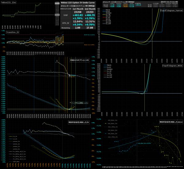 ■L104-h03-02日経225オプションIVスマイルカーブ/損益図ペイオフダイアグラム