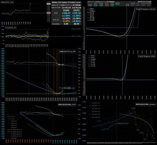 ■L104-h02-02日経225オプションIVスマイルカーブ/損益図ペイオフダイアグラム
