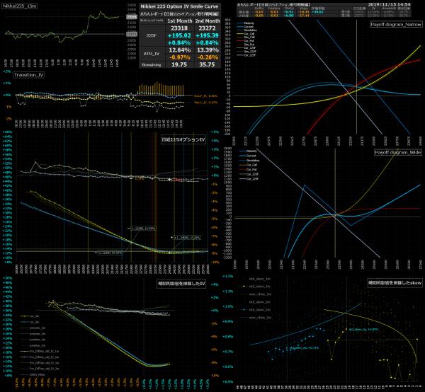 ■L105-h08-02日経225オプションIVスマイルカーブ/損益図ペイオフダイアグラム