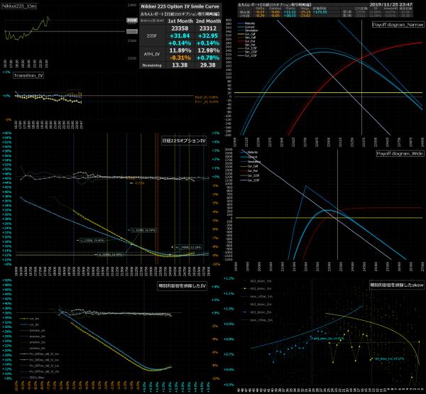 ■L105-h16-02日経225オプションIVスマイルカーブ/損益図ペイオフダイアグラム