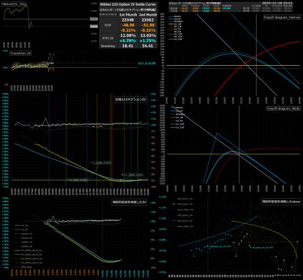 ■L105-h010-02日経225オプションIVスマイルカーブ/損益図ペイオフダイアグラム