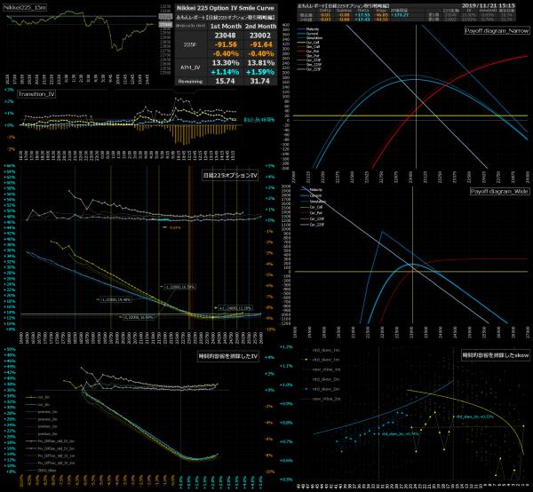 ■L105-h14-02日経225オプションIVスマイルカーブ/損益図ペイオフダイアグラム