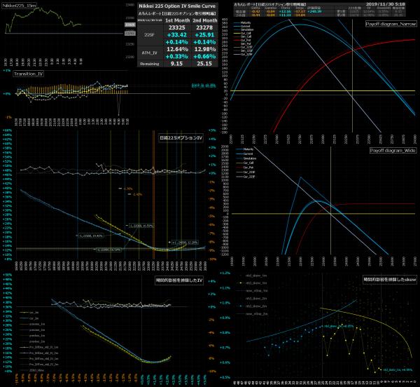 ■L106-h01-02日経225オプションIVスマイルカーブ/損益図ペイオフダイアグラム