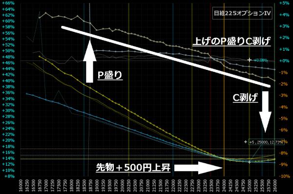 ■L108-h01-03日経225オプションIVスマイルカーブ