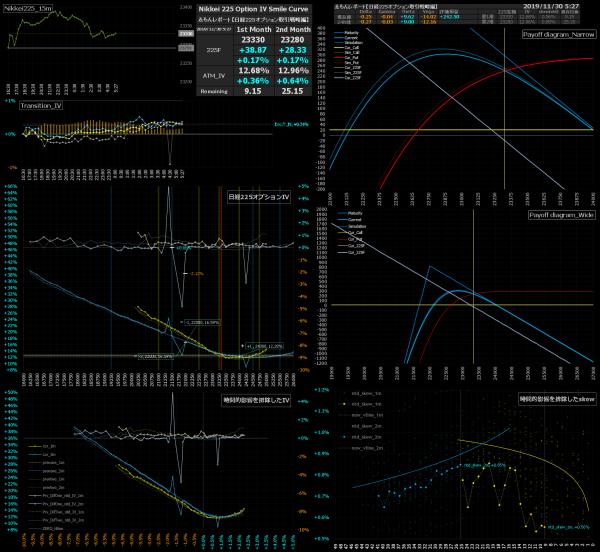 ■L106-h02-02日経225オプションIVスマイルカーブ/損益図ペイオフダイアグラム