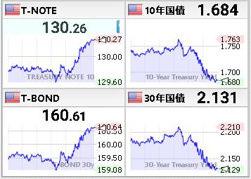 ■L110-h011-03債券と金利