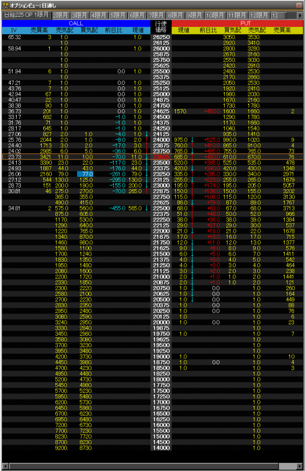 ■L109-h01-03期近オプションボード