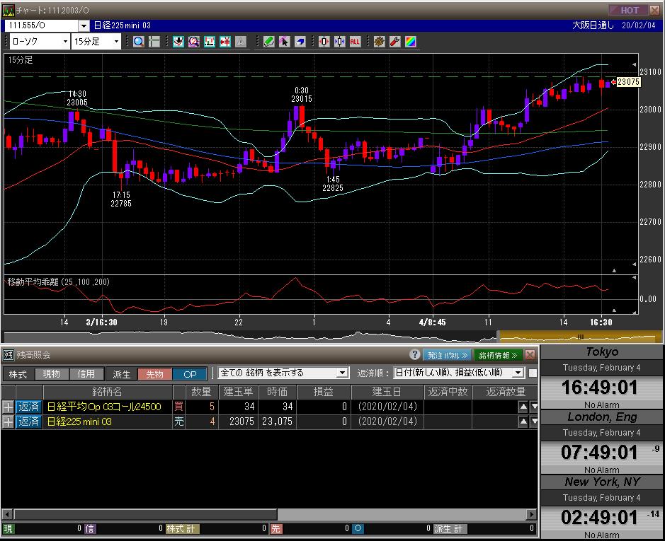 ■L117-h01-01日経225先物チャート/先物オプションポジション残高