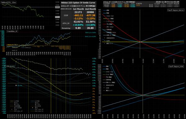 ■L131-h01-02日経225オプションIVスマイルカーブ/損益図ペイオフダイアグラム