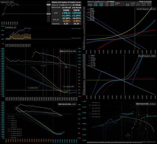 ■L117-h13-03フルヘッジ・ブル・シンセティックのシミュレーション