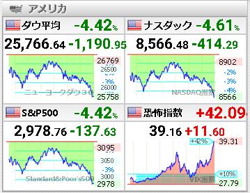■L131-h01-00米国の株価