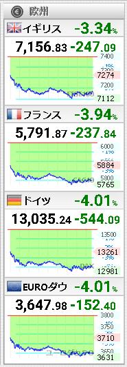 ■L129-h01-04欧州株価