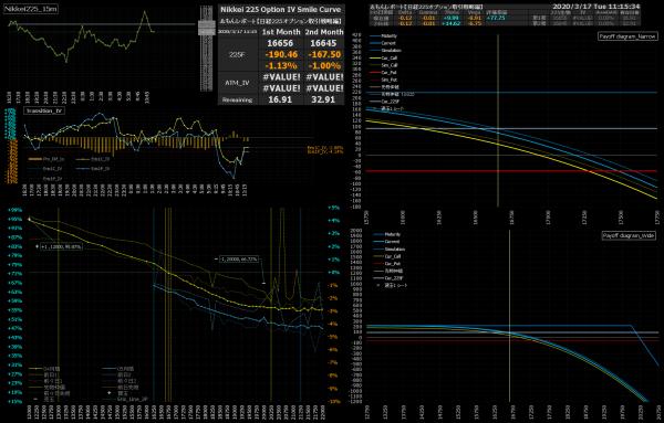 ■L146-h06-02日経225オプションIVスマイルカーブ/損益図ペイオフダイアグラム
