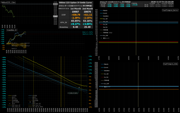 ■L151-h06-02IVスマイルカーブ/損益図ペイオフダイアグラム