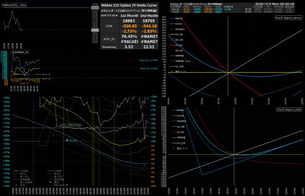 ■L138-h01-02日経225オプションIVスマイルカーブ/損益図ペイオフダイアグラム
