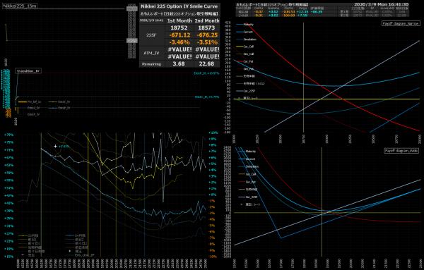 ■L137-h06-02日経225オプションIVスマイルカーブ/損益図ペイオフダイアグラム