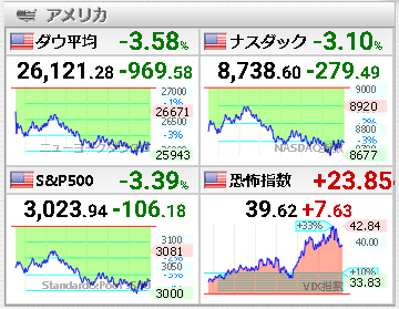 ■L136-h01-00米国チャート