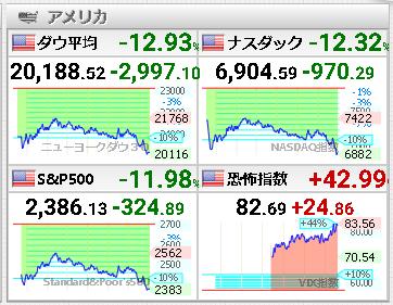■米株2020.03.17