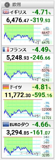 ■L132-h02-00a欧州の株価