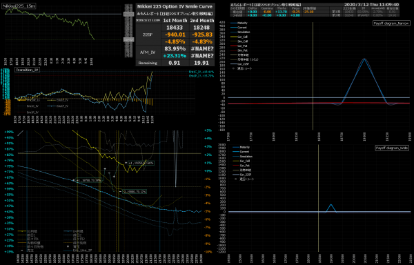 ■L142-h02-02日経225オプションIVスマイルカーブ/損益図ペイオフダイアグラム