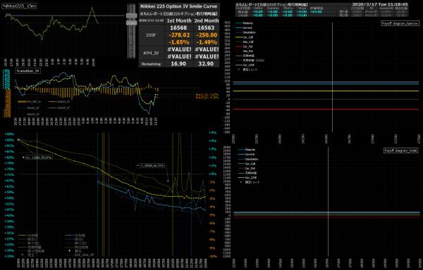 ■L146-h07-02日経225オプションIVスマイルカーブ/損益図ペイオフダイアグラム