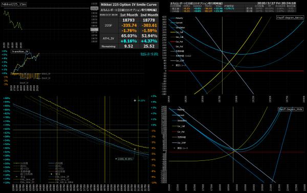 ■L151-h04-02IVスマイルカーブ/損益図ペイオフダイアグラム