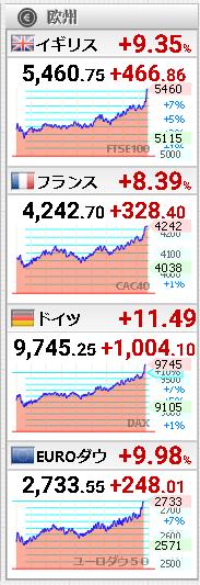 ■L150-h04-00欧州チャート