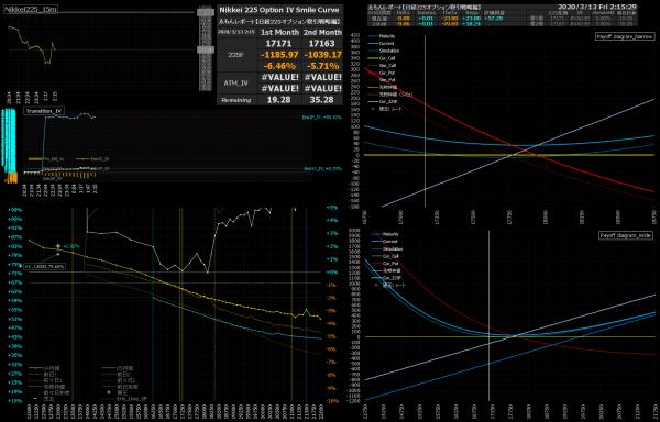 ■L143-h02-02日経225オプションIVスマイルカーブ/損益図ペイオフダイアグラム