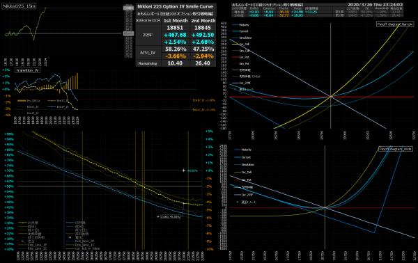 ■L151-h01-02IVスマイルカーブ/損益図ペイオフダイアグラム