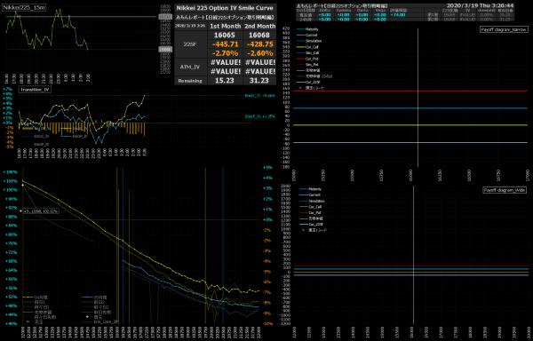 ■L148-h03-02日経225オプションIVスマイルカーブ/損益図ペイオフダイアグラム