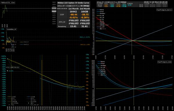 ■L148-h01-02日経225オプションIVスマイルカーブ/損益図ペイオフダイアグラム