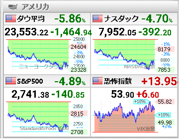 ■米国チャート2020.03.11NS